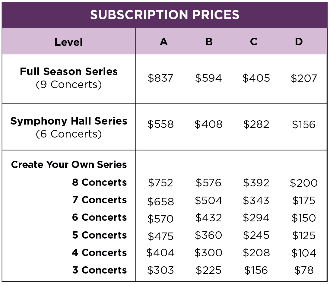 Pricing chart for subscriptions