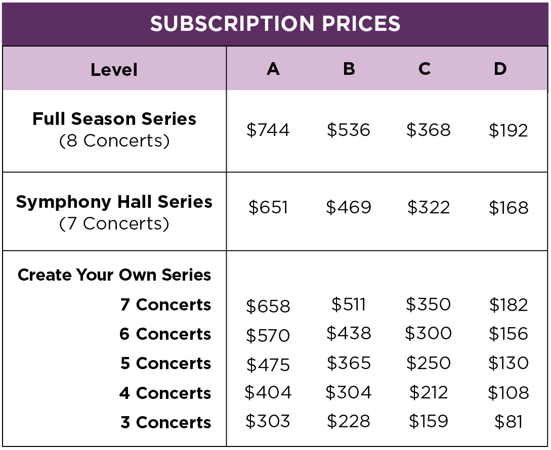 subscription price chart